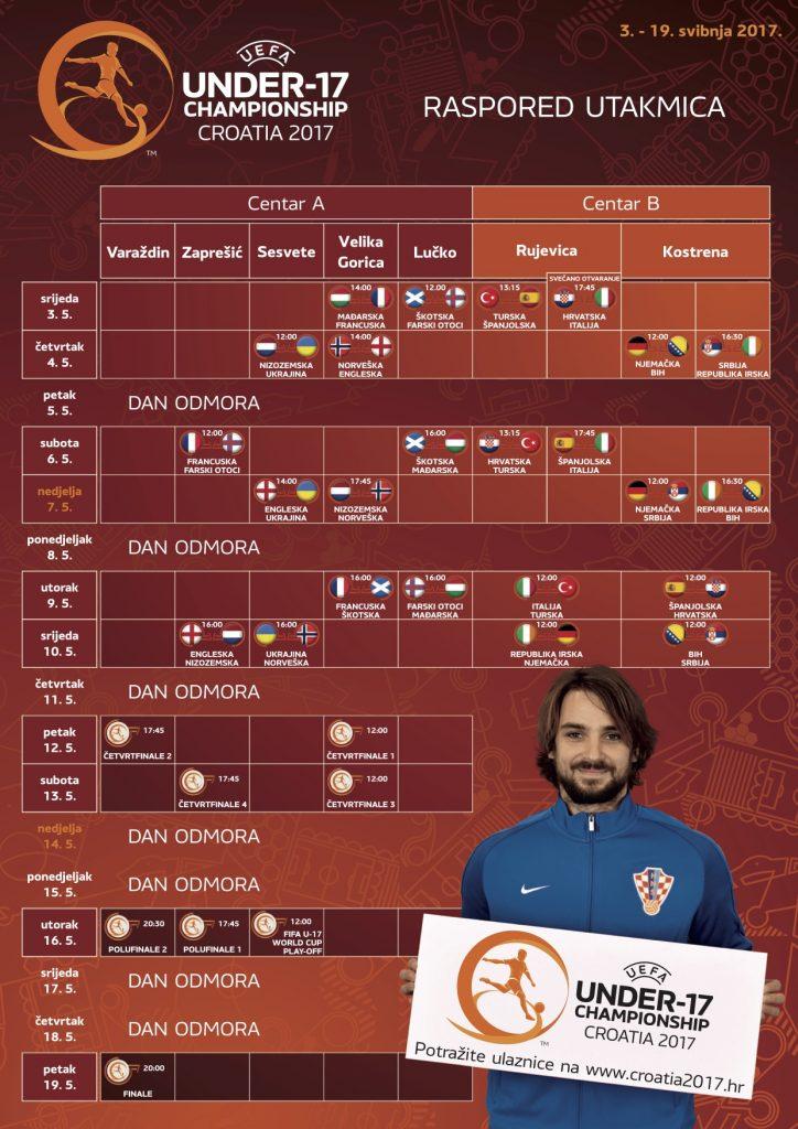 EURO-U17-Raspored